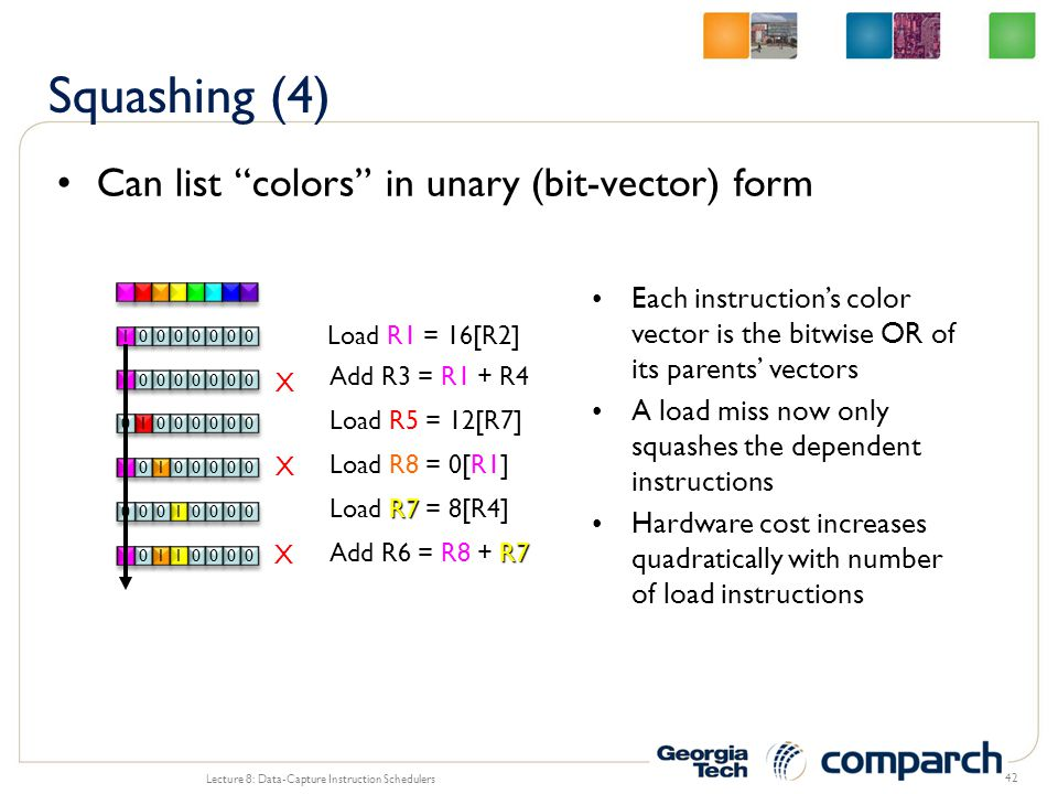 Squashing (4) Can list colors in unary (bit-vector) form