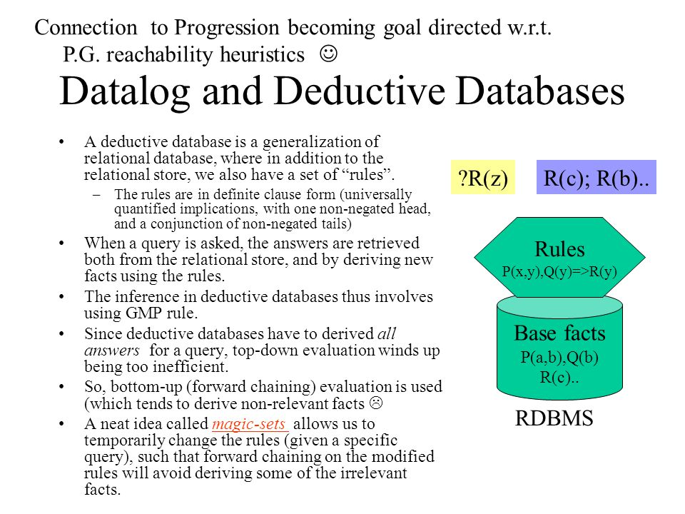Datalog and Deductive Databases