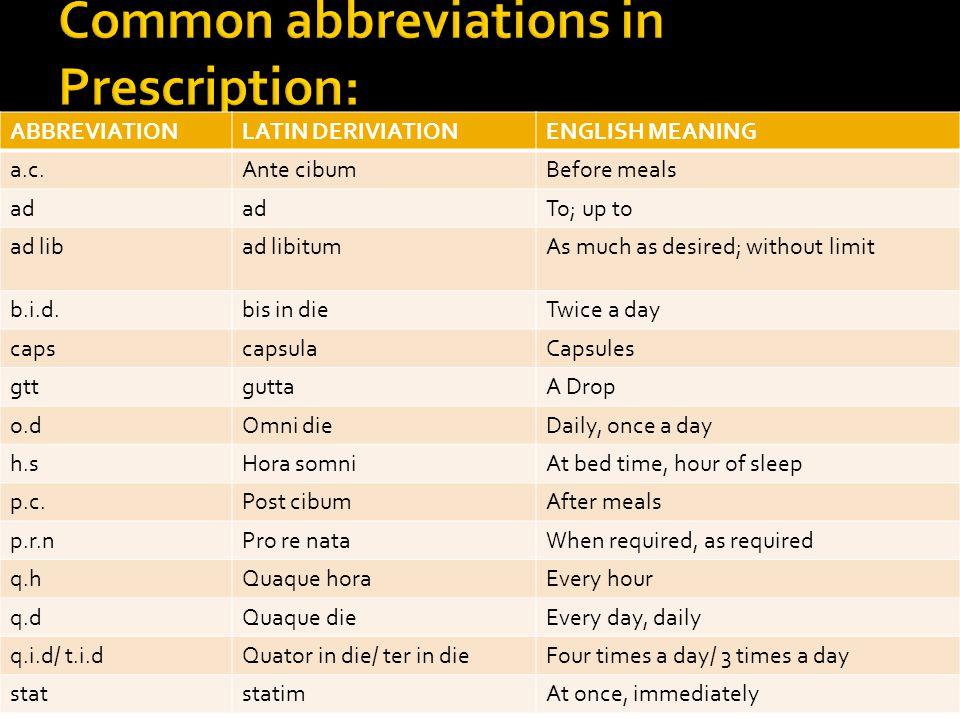 Common abbreviations in Prescription: