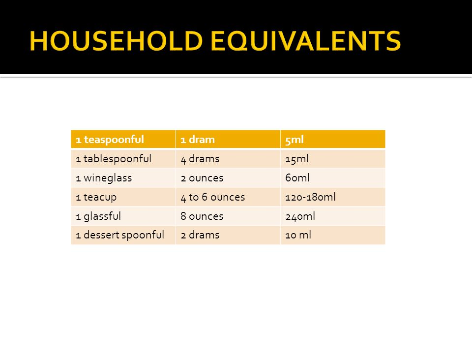 HOUSEHOLD EQUIVALENTS