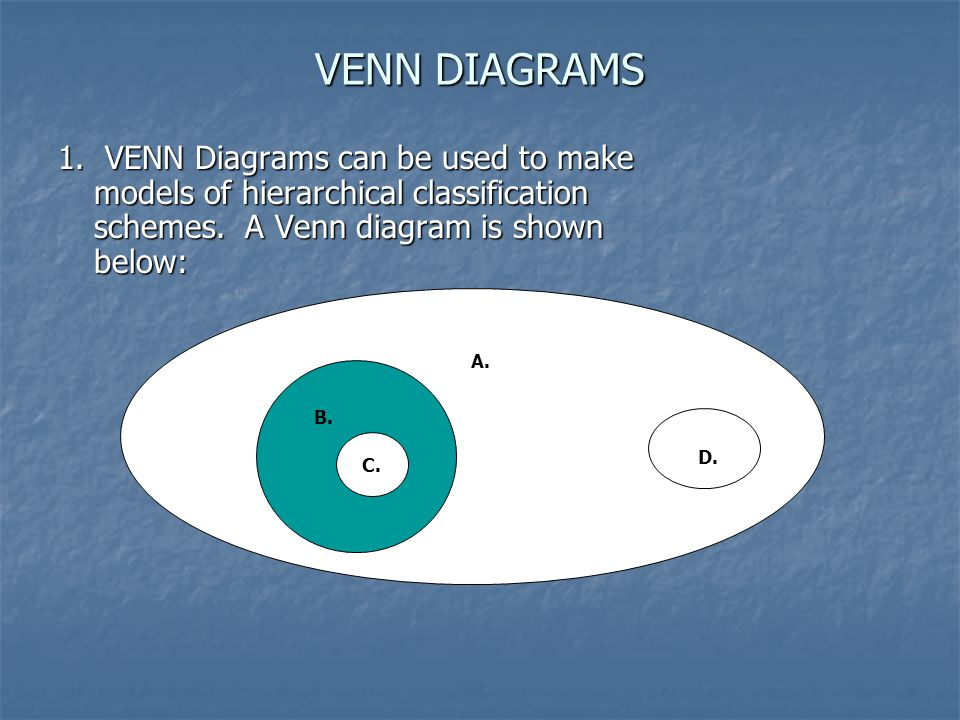 VENN DIAGRAMS 1. VENN Diagrams can be used to make models of hierarchical classification schemes. A Venn diagram is shown below: