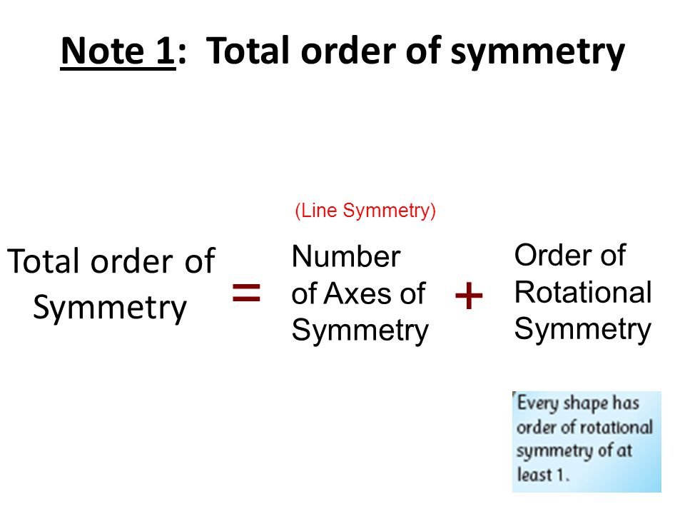 Note 1: Total order of symmetry