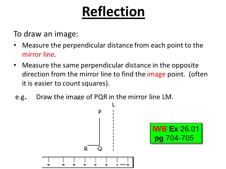 Reflection To draw an image: