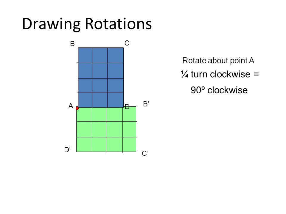 Drawing Rotations ¼ turn clockwise = 90º clockwise
