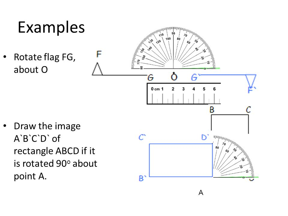 Examples Rotate flag FG, 180 about O