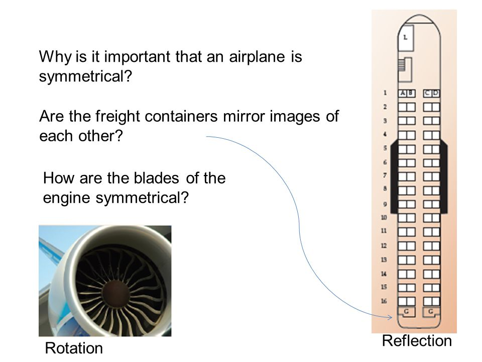Why is it important that an airplane is symmetrical