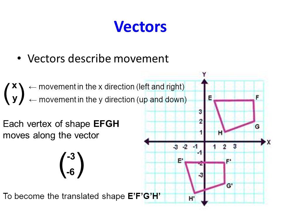 ( ) ( ) Vectors Vectors describe movement x y