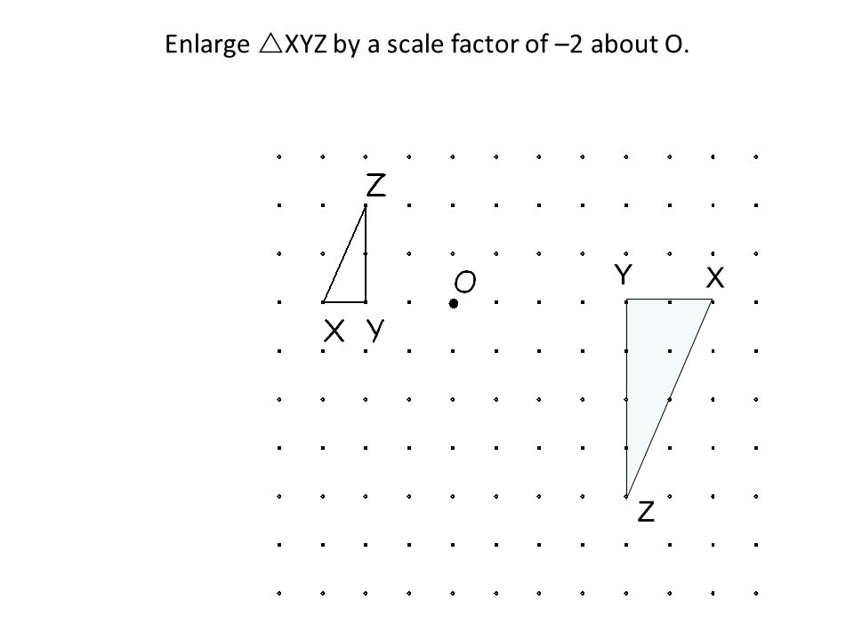 Enlarge XYZ by a scale factor of –2 about O.