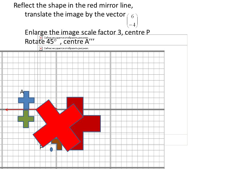 Reflect the shape in the red mirror line, translate the image by the vector Enlarge the image scale factor 3, centre P Rotate 45o , centre A'''