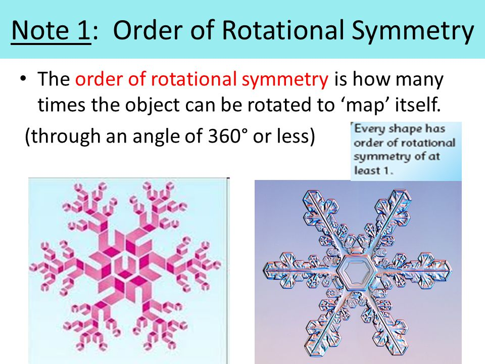 Note 1: Order of Rotational Symmetry