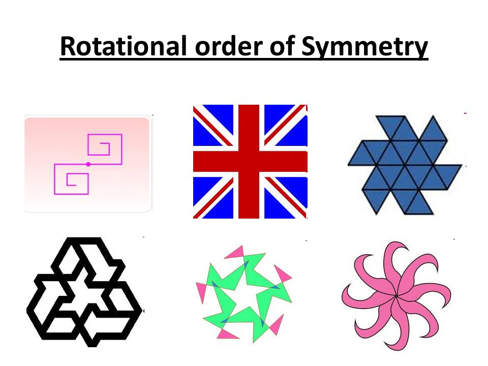 Rotational order of Symmetry