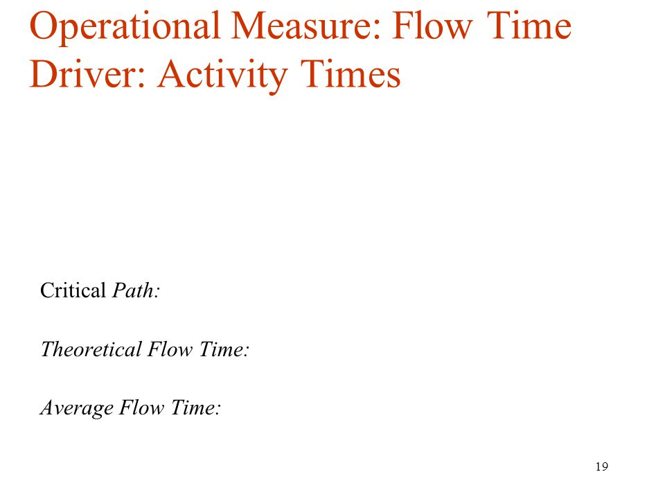 Operational Measure: Flow Time Driver: Activity Times