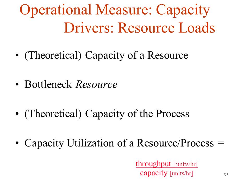 Operational Measure: Capacity Drivers: Resource Loads