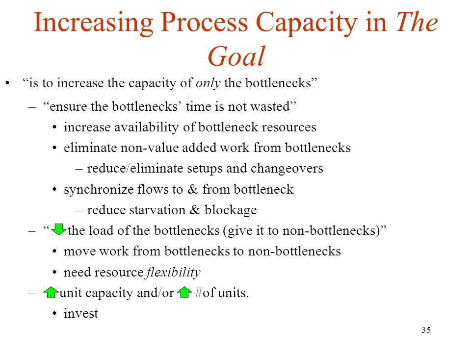 Increasing Process Capacity in The Goal