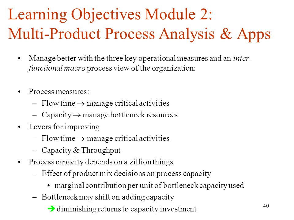 Learning Objectives Module 2: Multi-Product Process Analysis & Apps