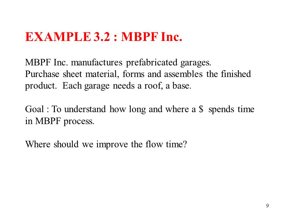 EXAMPLE 3.2 : MBPF Inc. MBPF Inc. manufactures prefabricated garages.