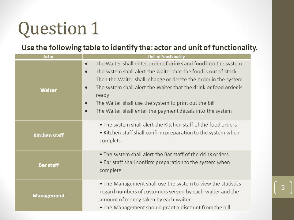 Question 1 Use the following table to identify the: actor and unit of functionality. Actor. Unit of Functionality.