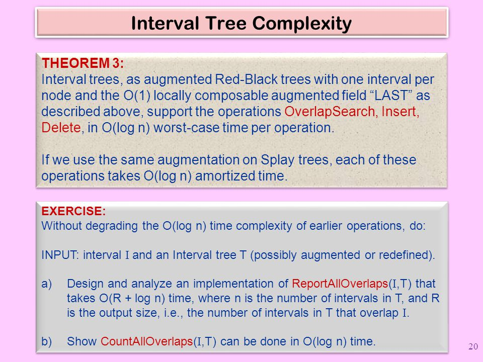 Interval Tree Complexity