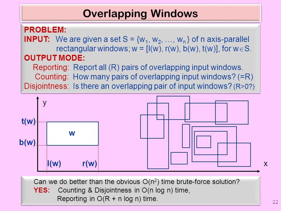 Overlapping Windows PROBLEM: