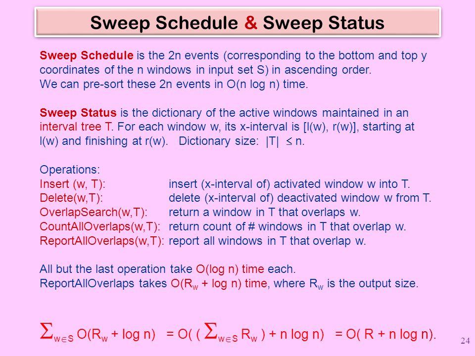 Sweep Schedule & Sweep Status