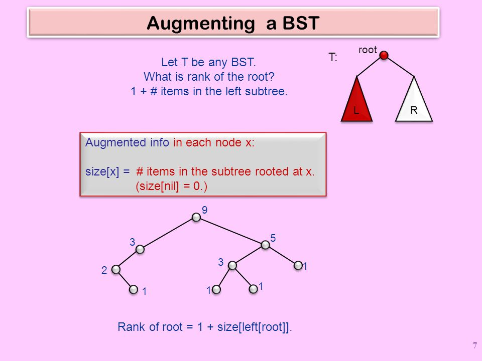Augmenting a BST T: Let T be any BST. What is rank of the root