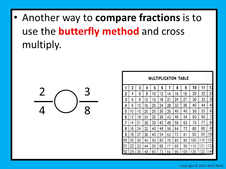 Another way to compare fractions is to use the butterfly method and cross multiply.