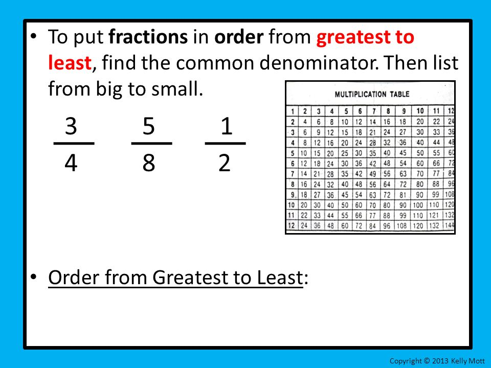 To put fractions in order from greatest to least, find the common denominator. Then list from big to small.