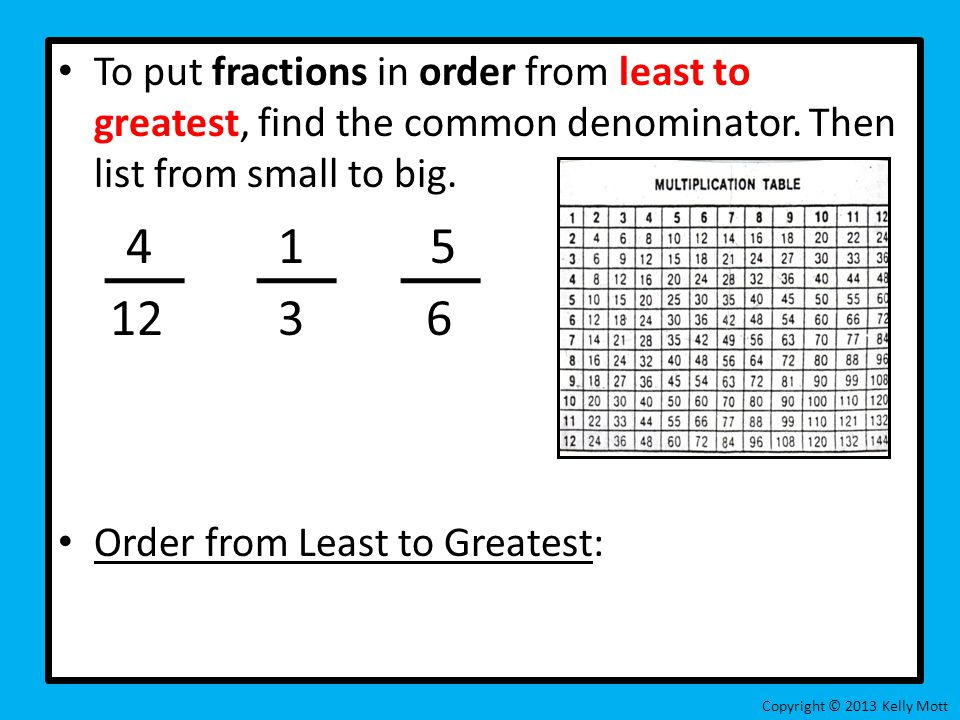 To put fractions in order from least to greatest, find the common denominator. Then list from small to big.