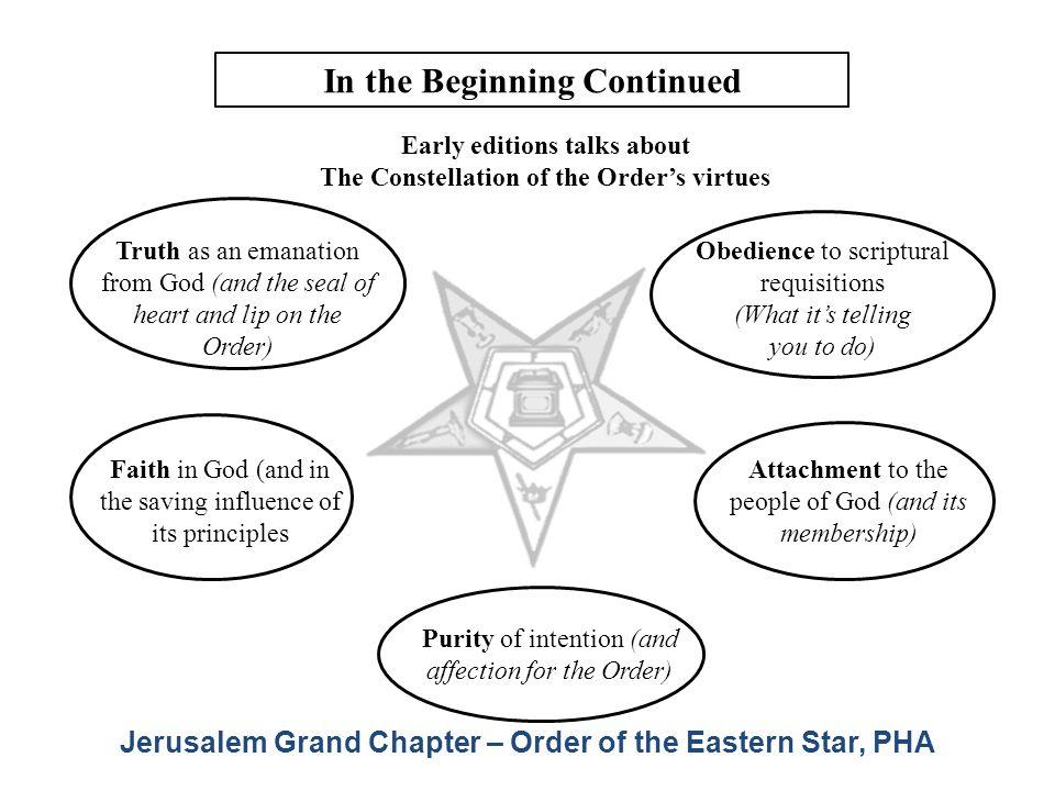 Jerusalem Grand Chapter – Order of the Eastern Star, PHA