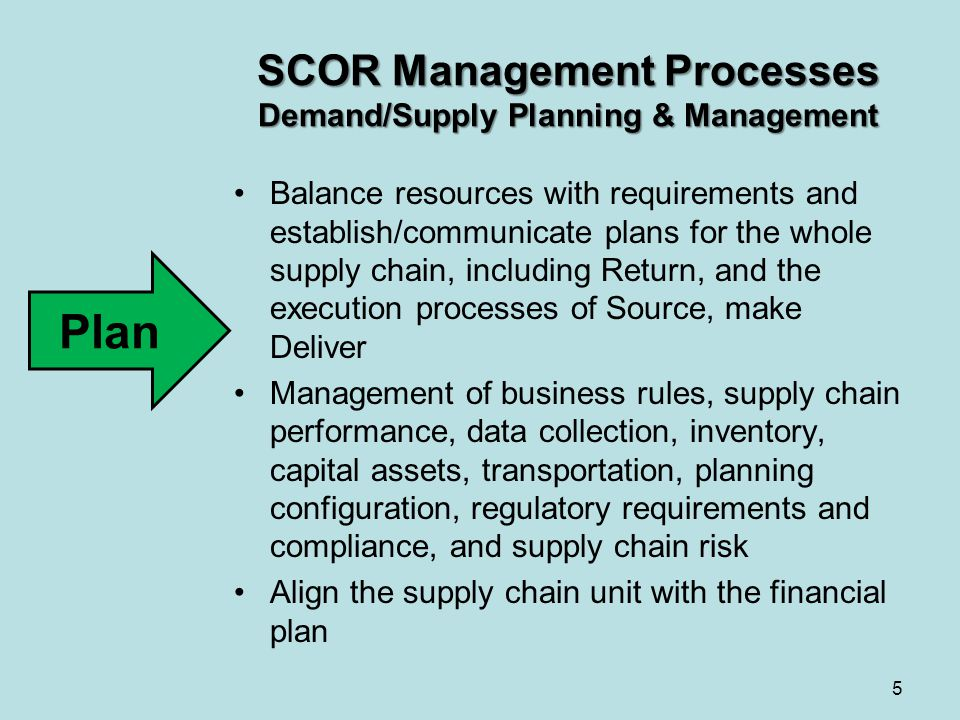 SCOR Management Processes Demand/Supply Planning & Management