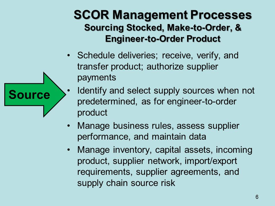 SCOR Management Processes Sourcing Stocked, Make-to-Order, & Engineer-to-Order Product