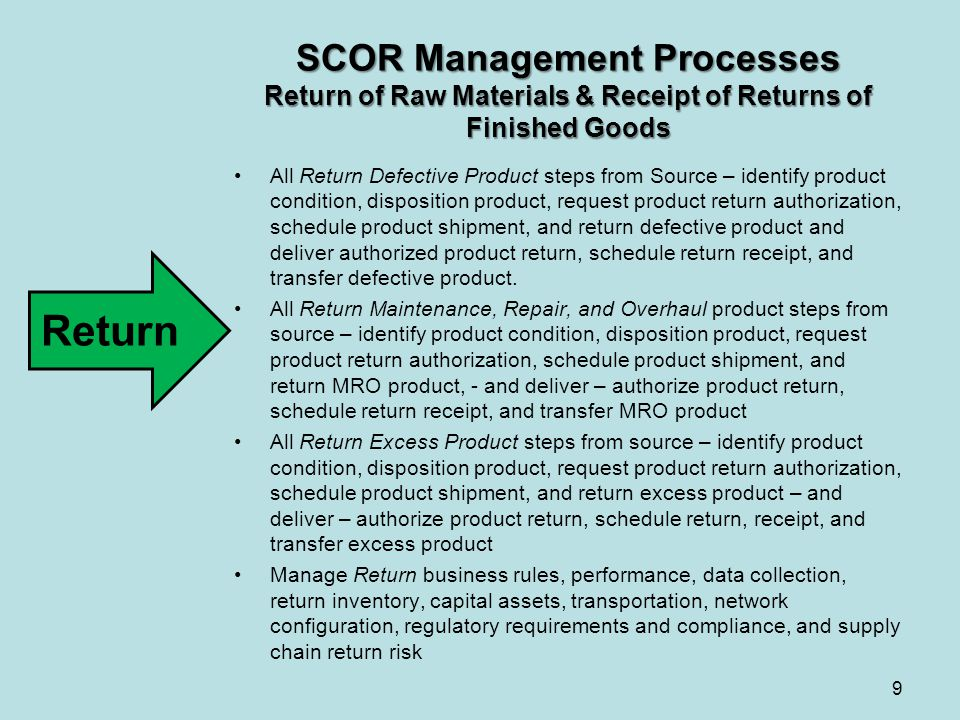 SCOR Management Processes Return of Raw Materials & Receipt of Returns of Finished Goods