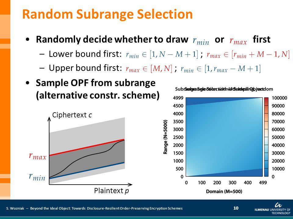 Random Subrange Selection