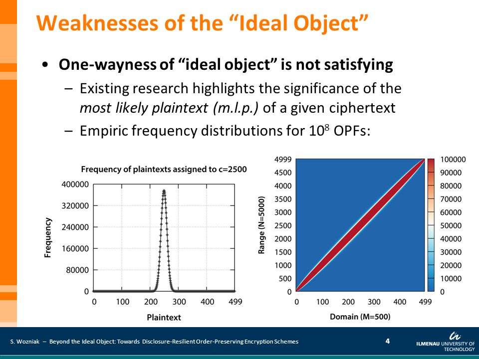 Weaknesses of the Ideal Object
