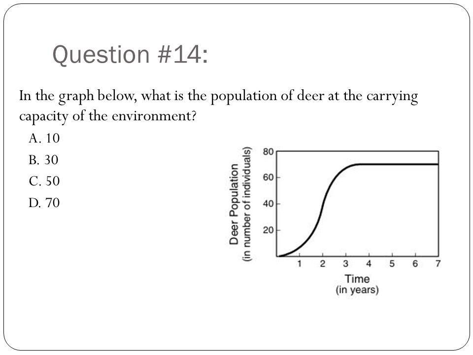 Question #14: In the graph below, what is the population of deer at the carrying capacity of the environment