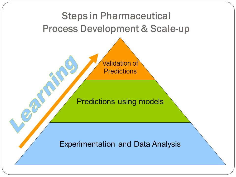 Steps in Pharmaceutical Process Development & Scale-up