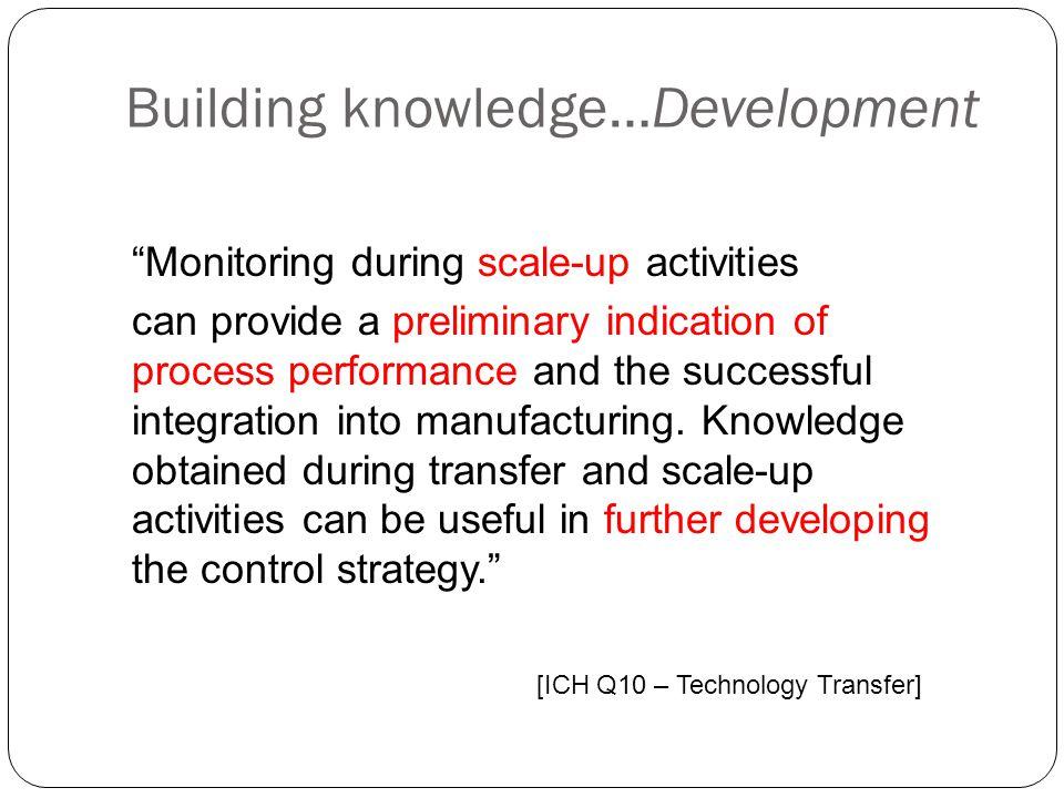 Building knowledge…Development