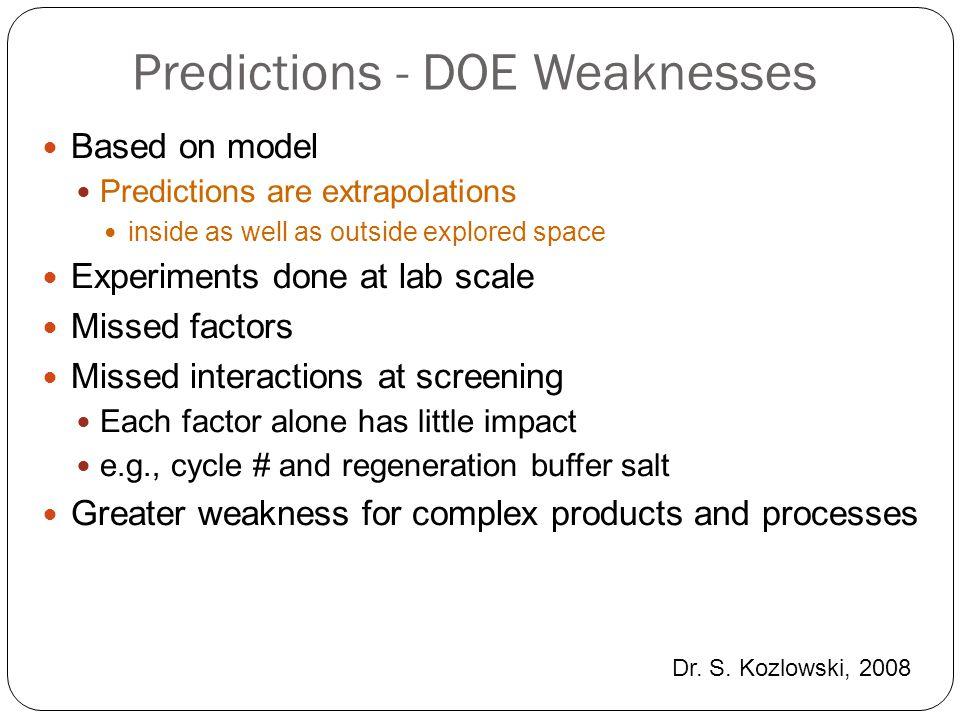 Predictions - DOE Weaknesses