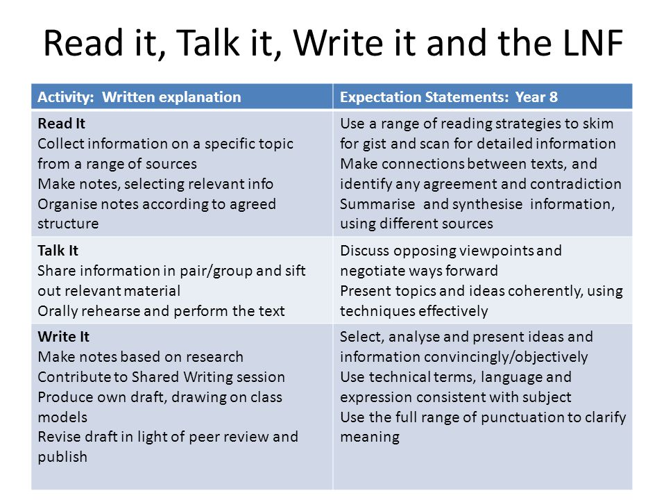 Read it, Talk it, Write it and the LNF