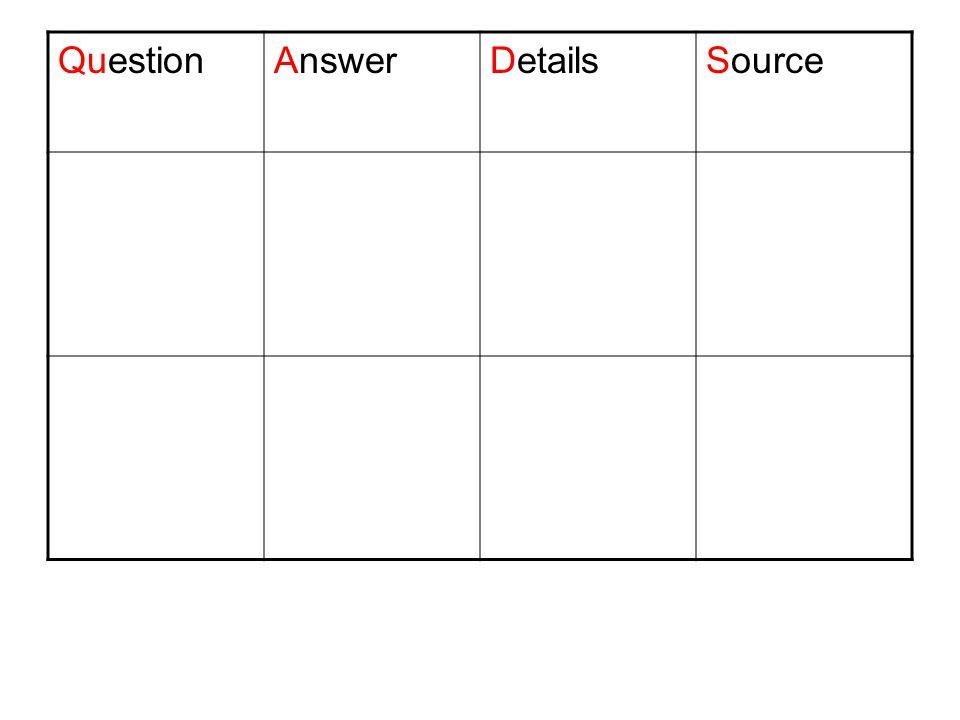 Question Answer Details Source Similarly QUADS grids.