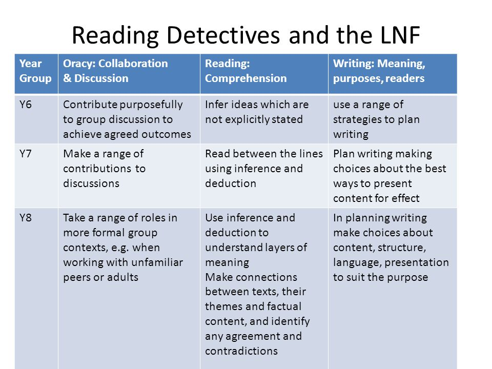 Reading Detectives and the LNF