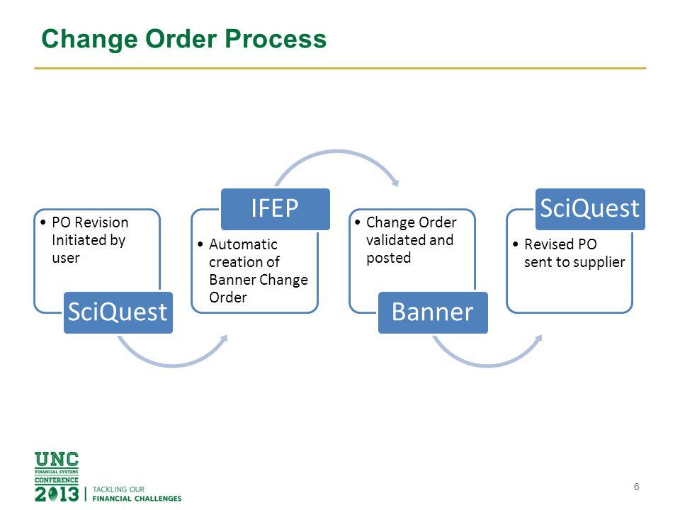 SciQuest IFEP Banner Change Order Process