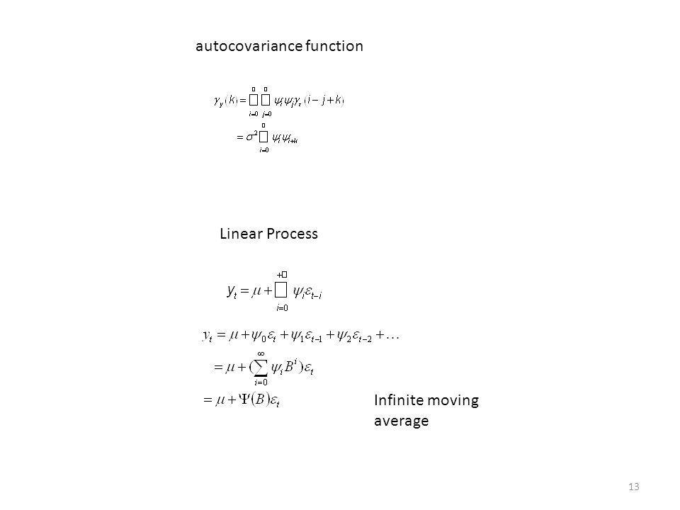 autocovariance function