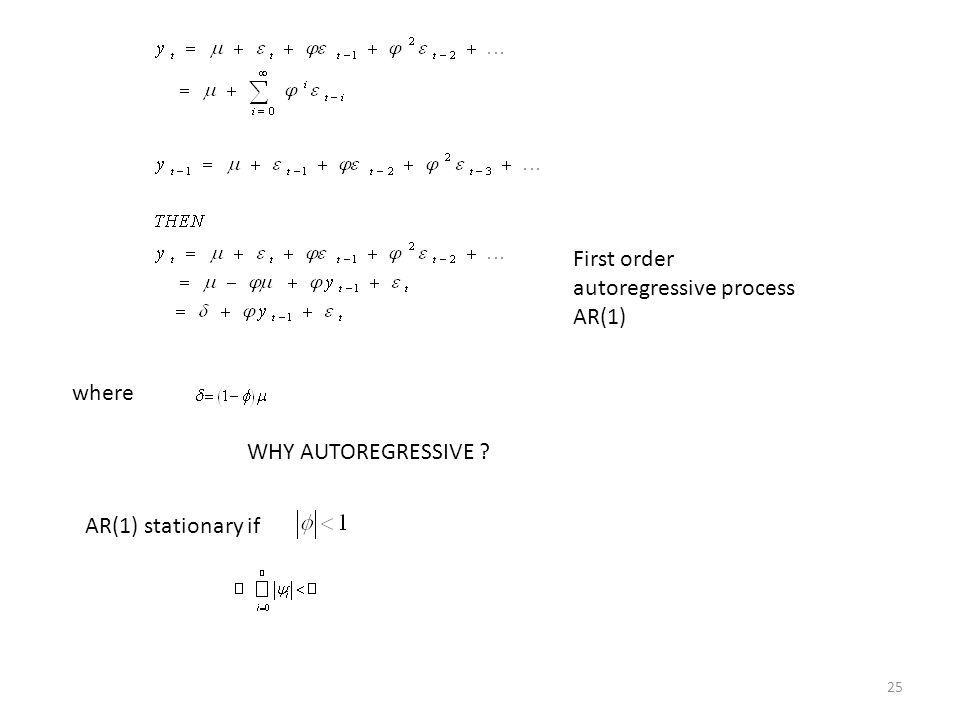 First order autoregressive process AR(1)