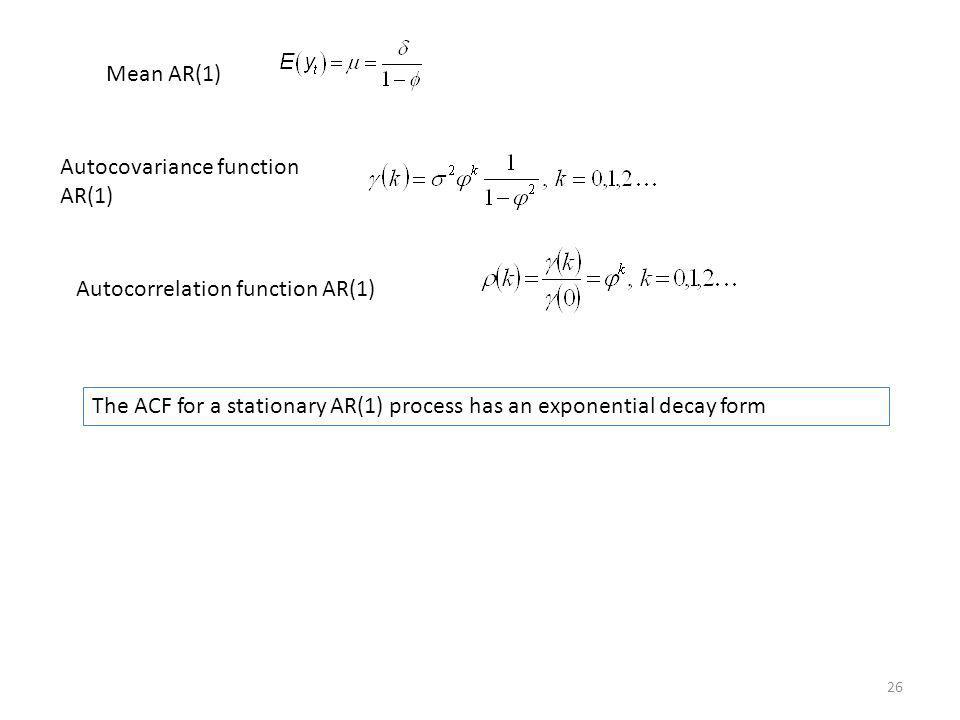 Mean AR(1) Autocovariance function AR(1) Autocorrelation function AR(1) The ACF for a stationary AR(1) process has an exponential decay form.