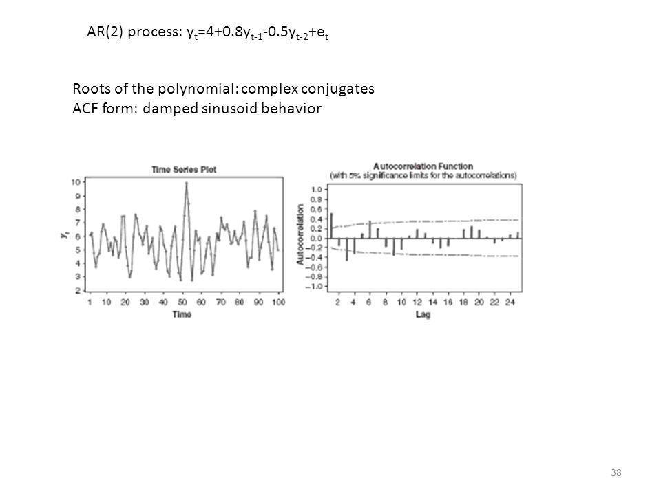 AR(2) process: yt=4+0.8yt-1-0.5yt-2+et