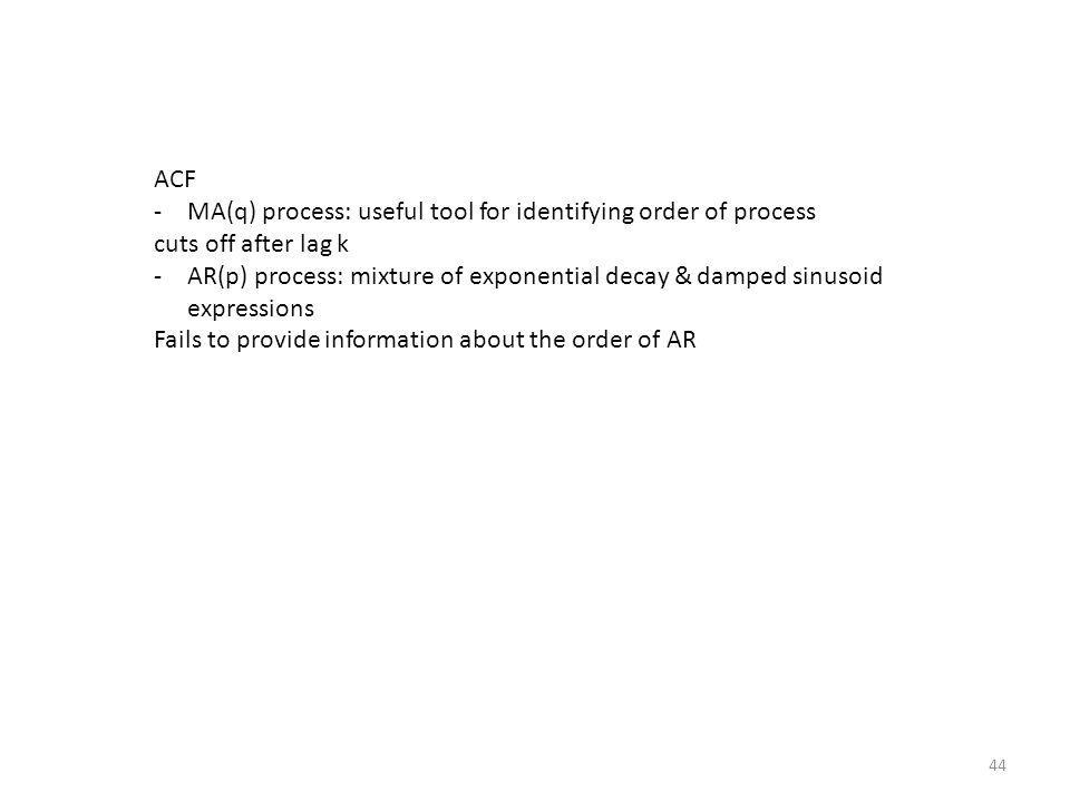 ACF MA(q) process: useful tool for identifying order of process. cuts off after lag k.