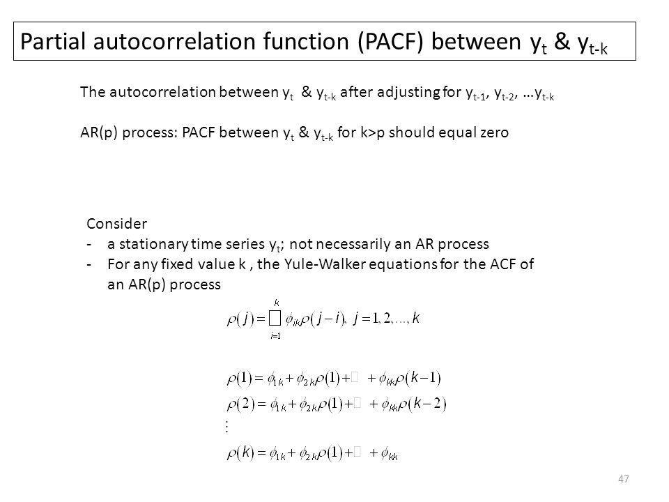 Partial autocorrelation function (PACF) between yt & yt-k