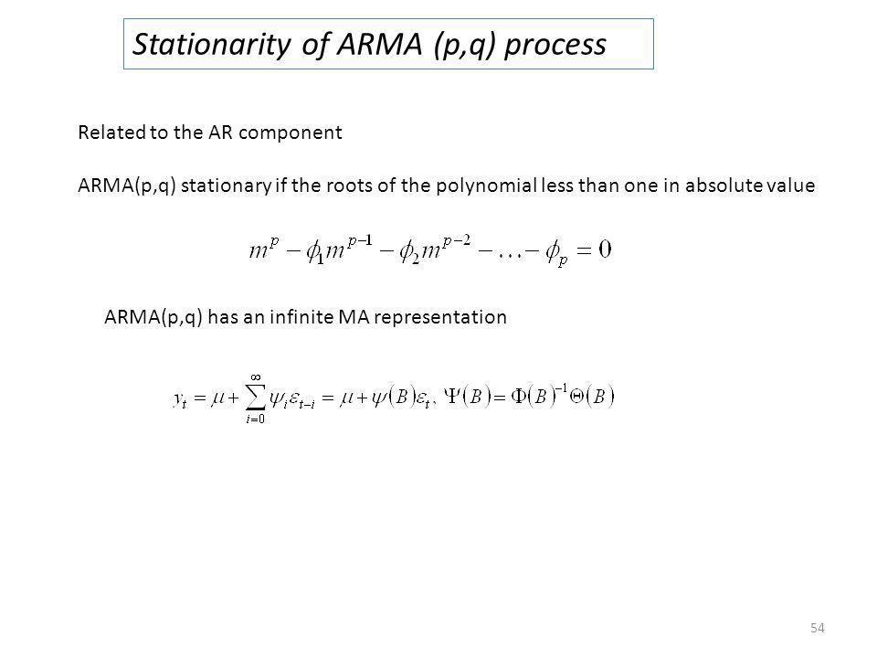 Stationarity of ARMA (p,q) process