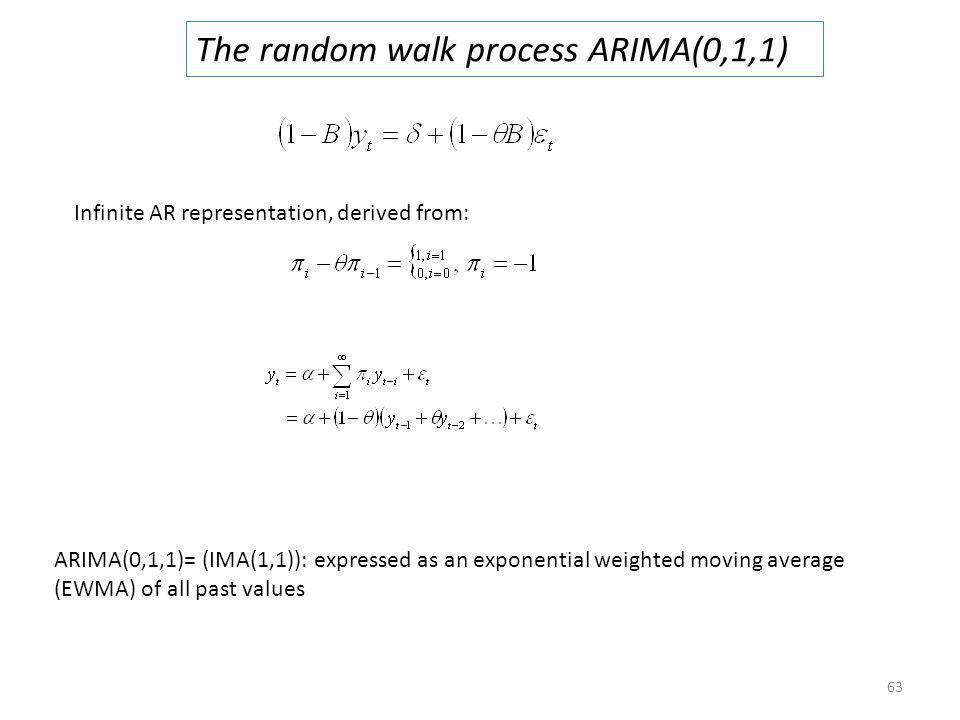 The random walk process ARIMA(0,1,1)